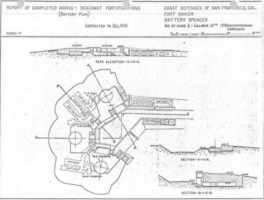 789px-FortBakerBatterySpencer_Plan
